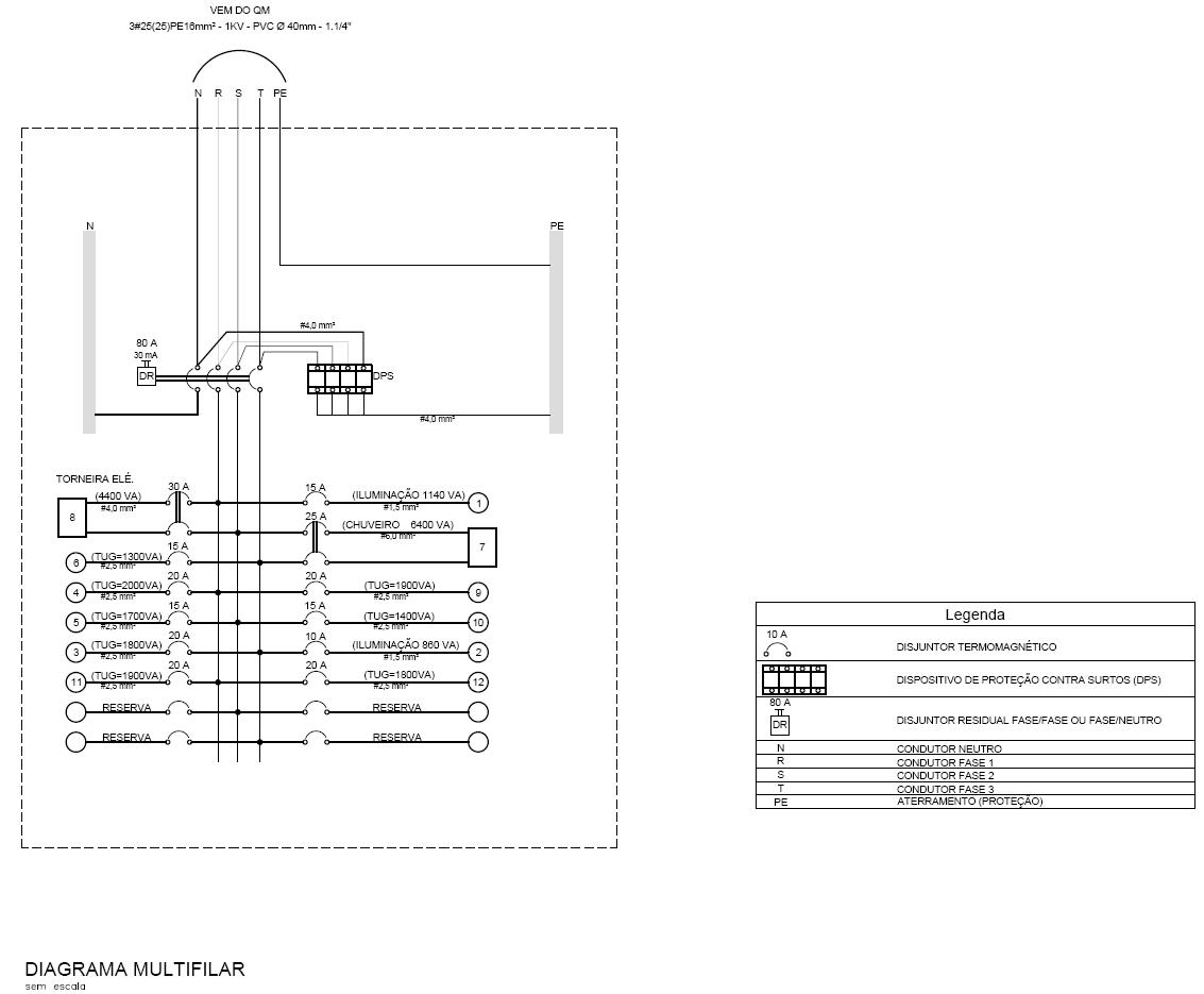 Desenhar Planta Baixa Balanceamento De Fases Em Sistema Trif 225 Sico