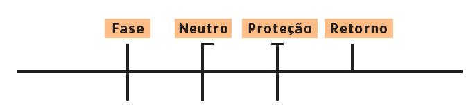 Esquema de liga o de interruptores com uma tecla paralela for Fase e neutro colori